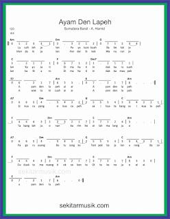 not angka ayam den lapeh lagu daerah sumatera barat