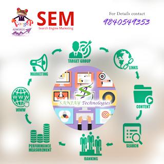 Sanjay Technologies:Best SEM Company in Chennai, Best PPC Company in Chennai, SEM Services in Chennai