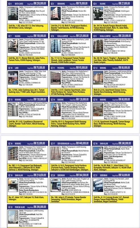 Senarai Rumah-rumah Lelong LPPSA
