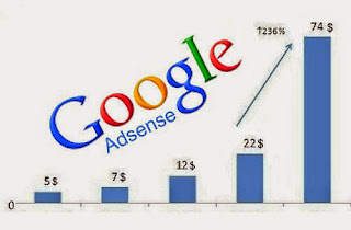 adsense cpc rate