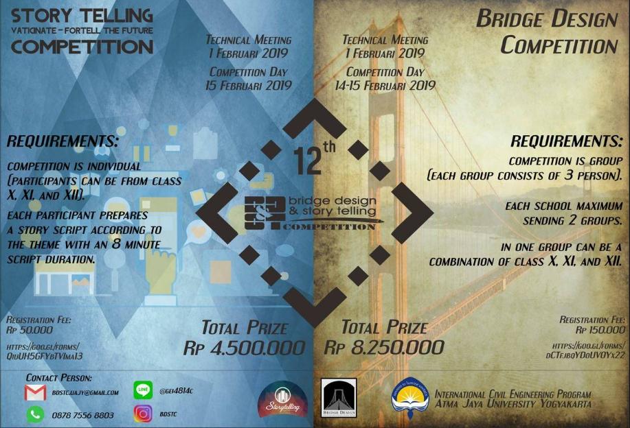 Lomba Bridge Design and Story Telling Competition 2019 di Universitas Atma Jaya Yogyakarta