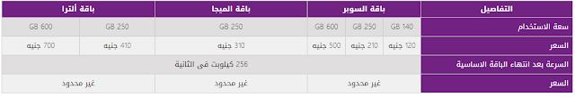 اسعار باقه we space