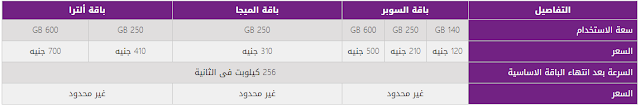 اسعار ومميزات باقه we space سوبر ميجا الترا