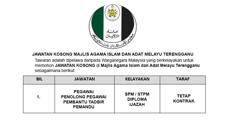 Majlis Agama Islam dan Adat Melayu Terengganu [ Pelbagai Jawatan Dibuka ]