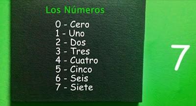 cuadro con Los Números en Español