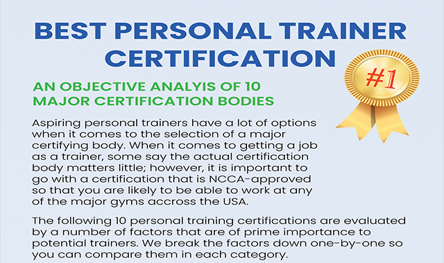 Best Personal Trainer Certification #infographic