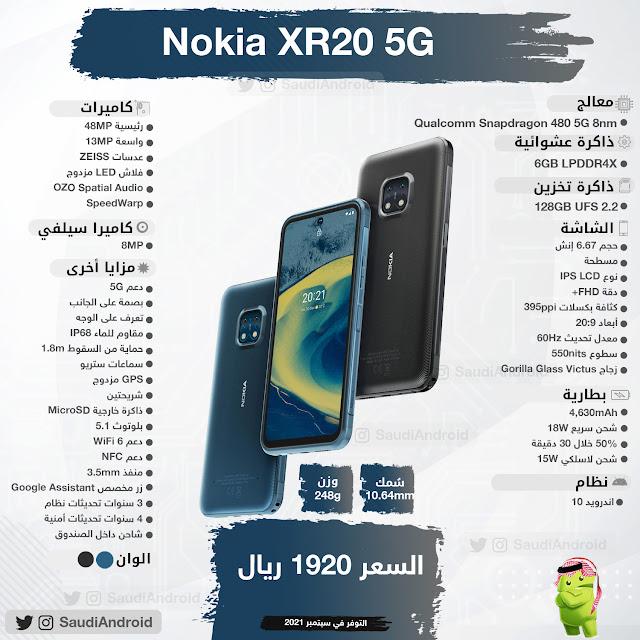 انفوجرافيك : مواصفات & مميزات هاتف نوكيا اكس آر 20 Nokia XR20