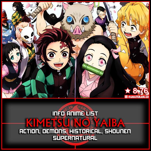 Info Anime List Kimetsu No Yaiba