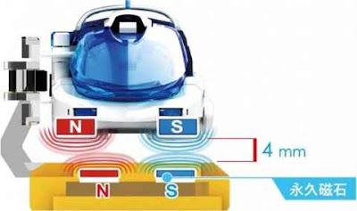 Teknologi magnet pada mainan kereta melayang