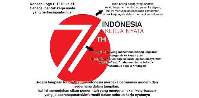 Logo HUT RI ke-71 tahun
