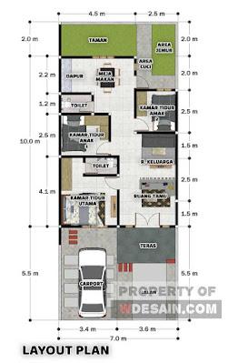 Gambar dan Denah Rumah 3 kamar ukuran 7x9 Meter