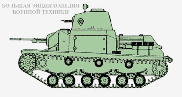 Легкий японский танк «2592»