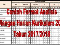Contoh Format Analisis Ulangan Harian Kurikulum 2013 Tahun 2018