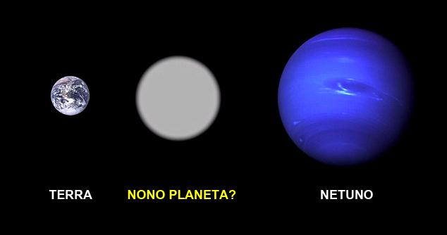 Tamanho estimado do nono planeta