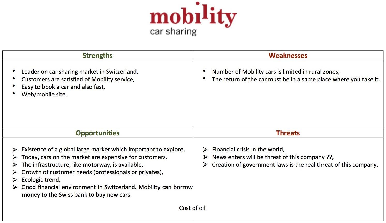 telus mobility swot analysis Telus corporation company profile, corporate revenues, growth, market size, analysis, business forecasts, market share, metrics, swot.