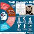 11 April: Hari Parkinson internasional