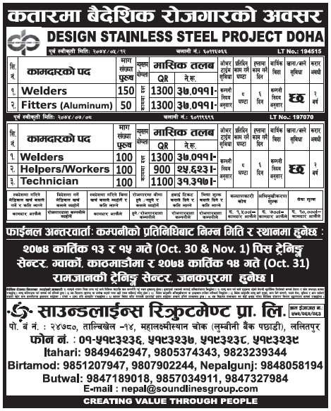 Jobs in Qatar for Nepali, Salary Rs 37,011