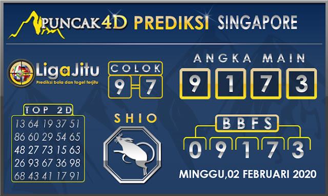PREDIKSI TOGEL SINGAPORE PUNCAK4D 02 FEBRUARI2020