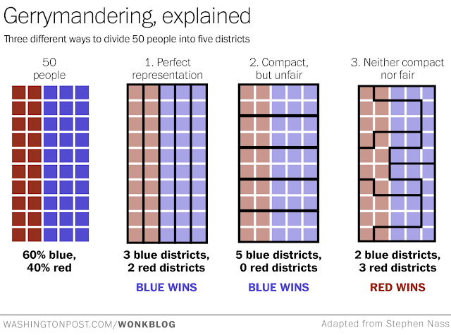 gerrymander definition explanation worksheet