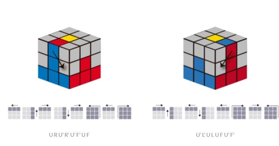 Cómo Armar El Cubo Rubik Resolución De La Capa Central