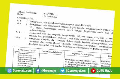 Silabus IPA Kelas 9 Kurikulum 2013 Revisi Terbaru