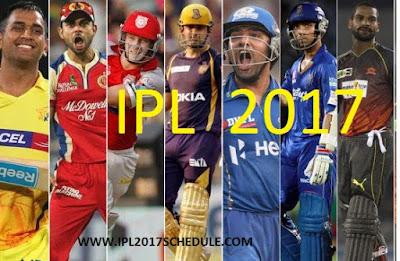 IPL 2017