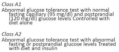 Gestational Diabetes Classification A1-A2