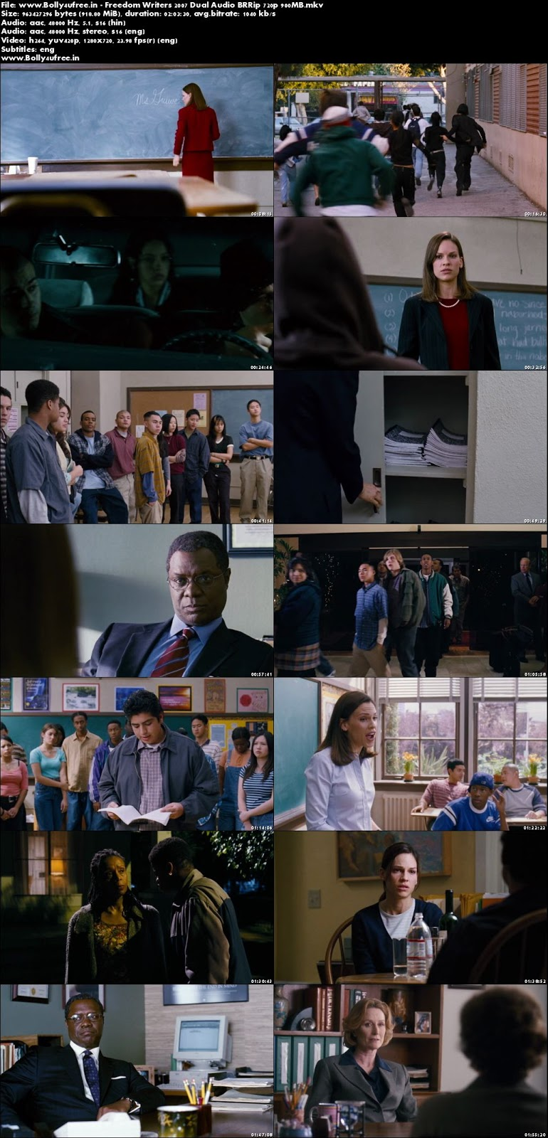 Freedom Writers 2007 Hindi Dual Audio BRRip 720p 900MB