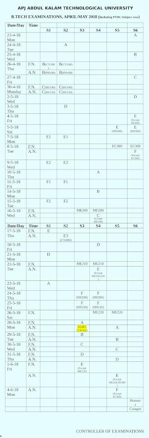 KTU Detailed Timetable of May-June-July Examinations 2019   KTU