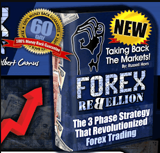 What tome do 25 hour candles start in forex