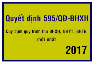Quyết định 595/QĐ-BHXH và Quyết định 888/QĐ-BHXH về quy trình thu BHXH 2018
