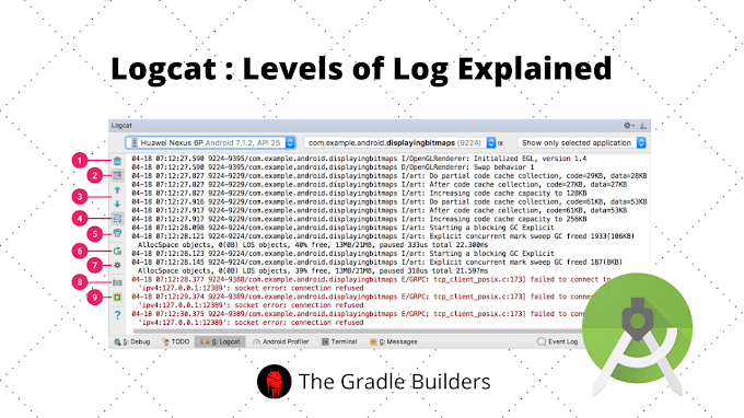 Logcat : Difference between Log levels | Android Studio Tutorials