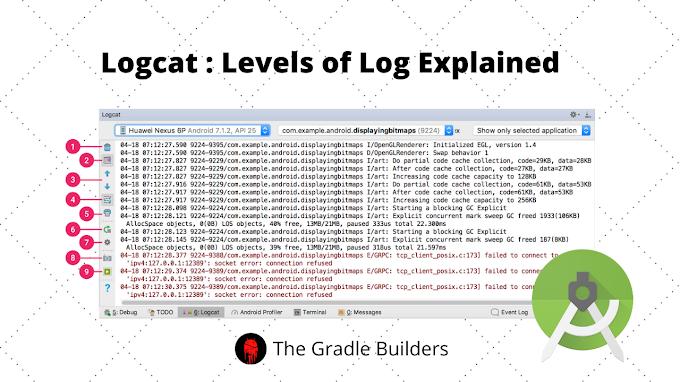 Logcat : Difference between Log levels | Android Studio Tutorials