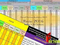 Format Penilaian Kurikulum 2013 Revisi 2016 Kelas 1 SD Terbaru