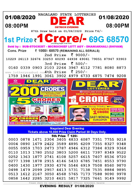 Nagaland State Lottery Sambad 01-08-2020 Today Result 8 PM