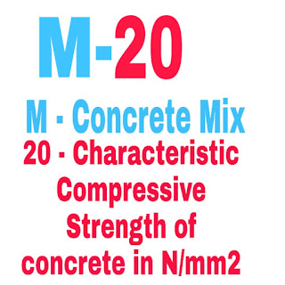 Concrete Mix Ratio For Various Grade Of Concrete