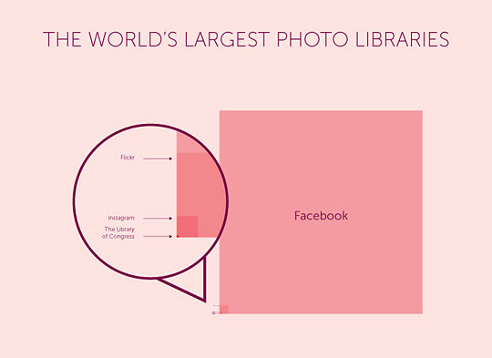 worlds largest photo libraries