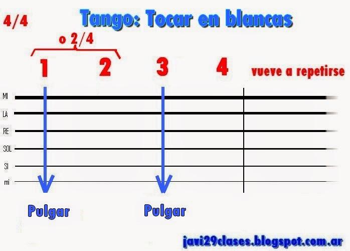 formas acompañarse en el tango guitarra