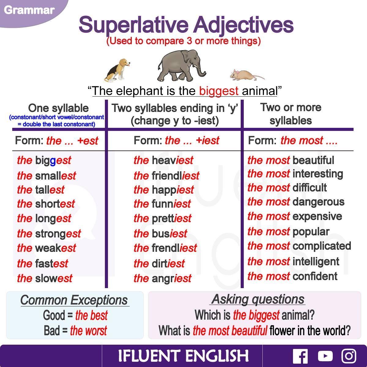The English Blog 6th Grade Superlative And Comparative