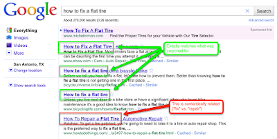 Page Title in seo