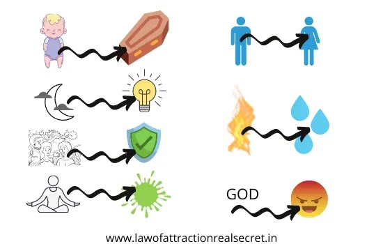 THE REAL LAW OF ATTRACTION,what is the law of attraction, the law of attraction definition, how to use law of attraction, the real law of attraction, manifestation the law of attraction, law of attraction tips, law of attraction for relationship, law of attraction is true, law of attraction exercises, how to practice the law of attraction, the law of attraction explained, the law of attraction success story, define law of attraction,best law of attraction quotes, daily law of attraction quotes, the secret law of attraction quotes, the law of attraction quotes, law of attraction quotes, law of attraction quotes images, law of attraction quotes wallpaper, positive law of attraction quotes