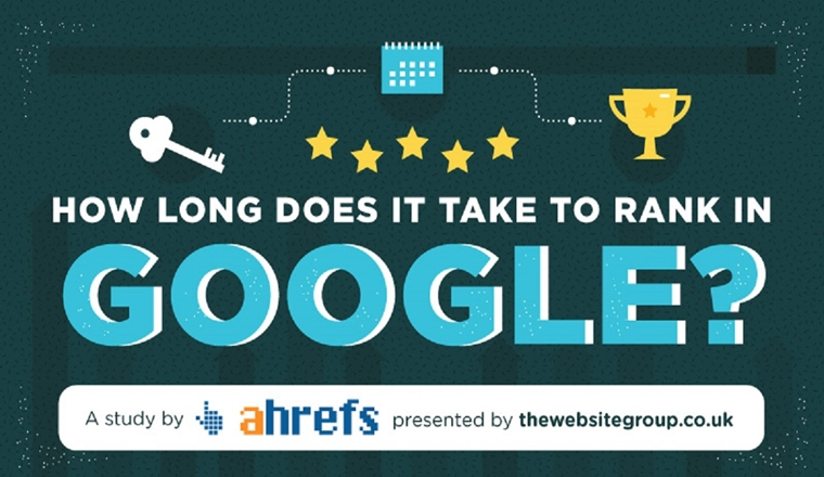 How Long Does it Take to Rank in Google? #Infographic