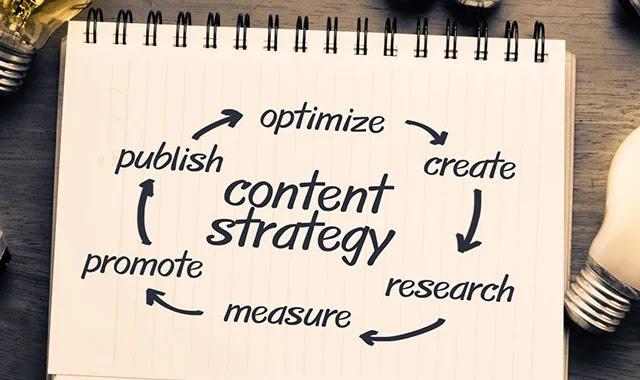 Comment améliorer vos résultats de marketing de contenu?