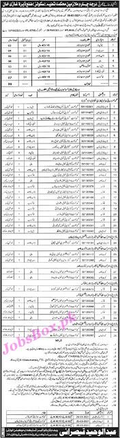 district-education-authority-dea-dera-ghazi-khan-jobs-2021-application-form