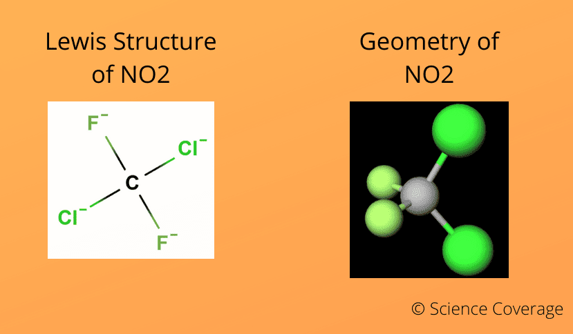 is CF2Cl2 polar or nonpolar? also geometry and lewis structure
