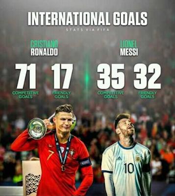 The REAL HERO'S are #Ronaldo & #Messi.