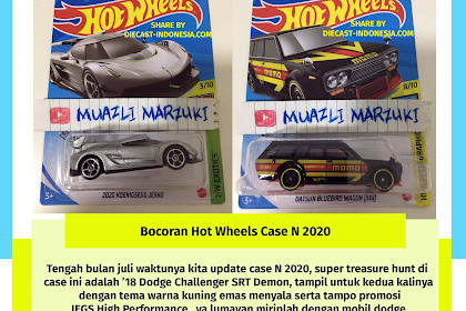Bocoran Hot Wheels Case N 2020