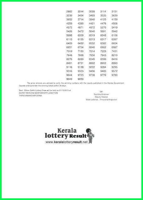 Kerala Lottery Result 24-09-2019 Sthree Sakthi SS-176 Lottery Result