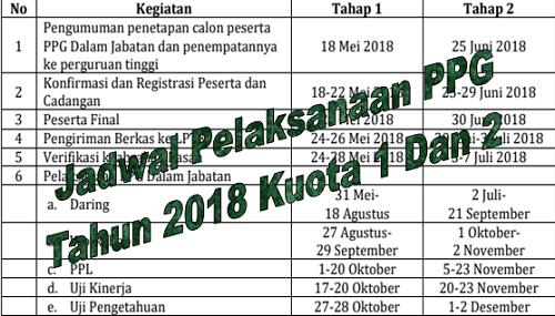 Jadwal Pelaksanaan PPG Tahun 2018 Kuota 1 Dan 2