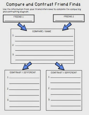 compare and contrast graphic organizer template - 2speakright fifteen activities to welcome in the school year